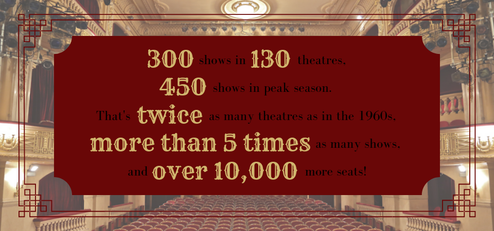 Theatre scene figures (included in text below)